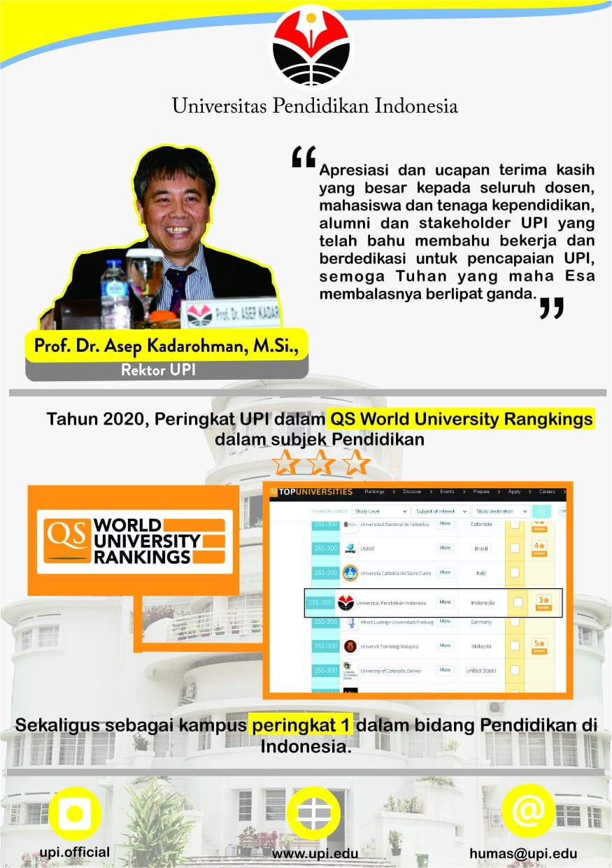 Universitas Pendidikan Indonesia Peringkat Pertama Dalam Bidang Pendidikan Berdasarkan QS World University Ranking by Subject. Selamat