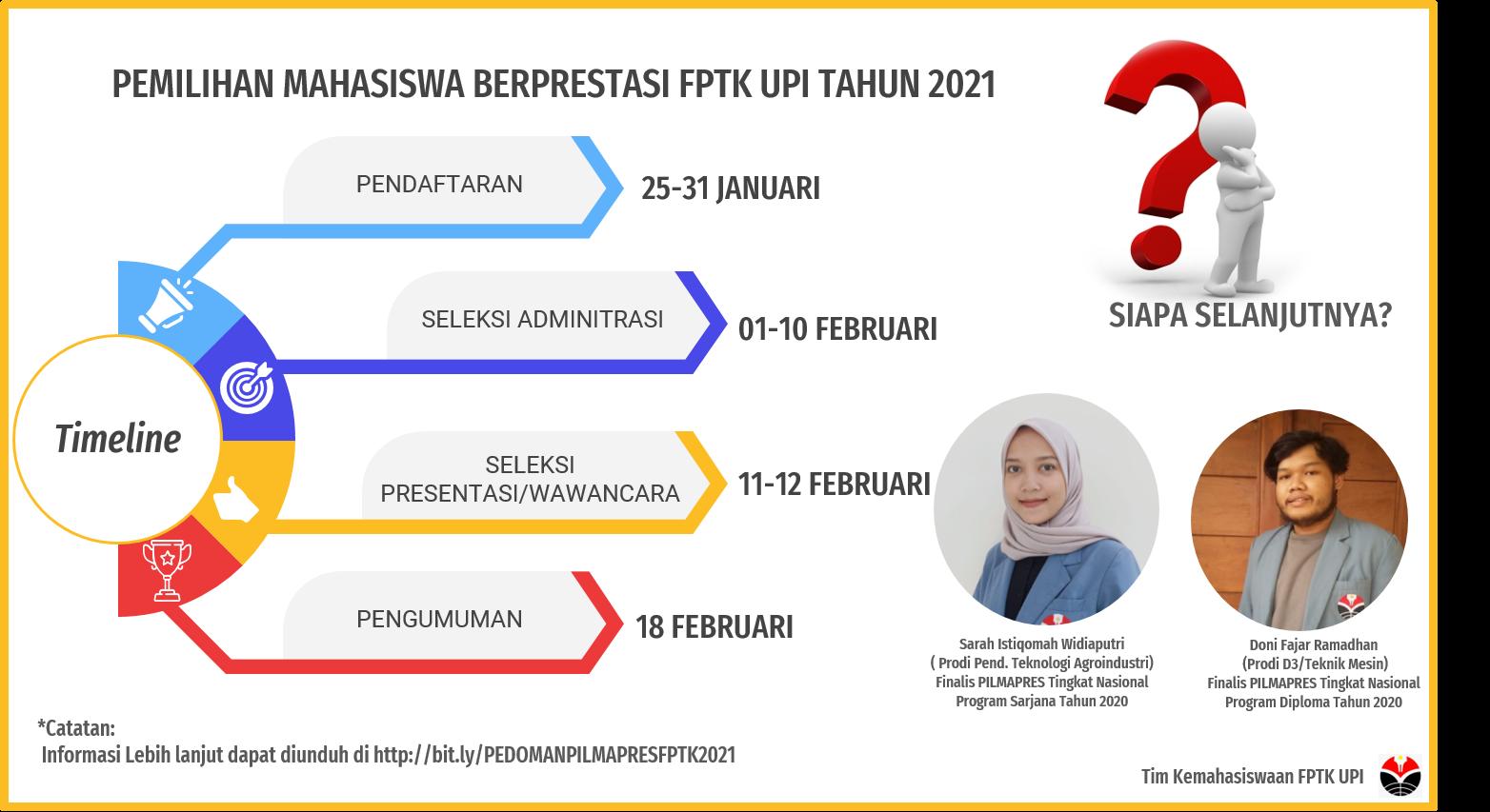 PILMAPRES 2021